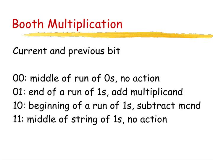 Booth Multiplication