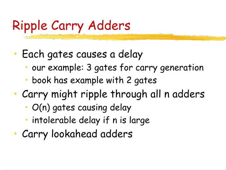 Ripple Carry Adders