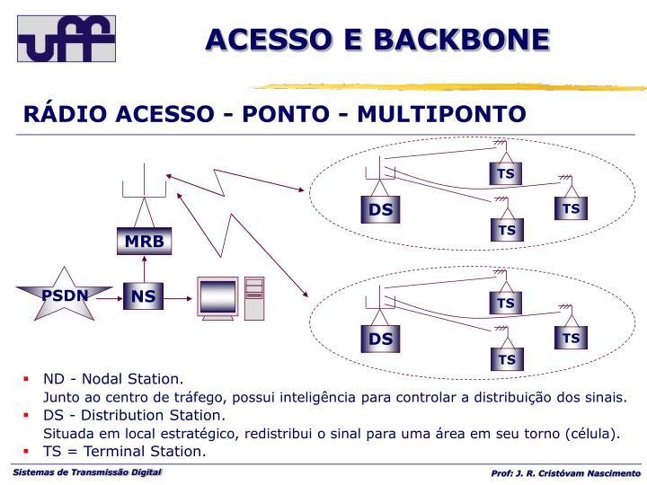 RÁDIO ACESSO - PONTO - MULTIPONTO
