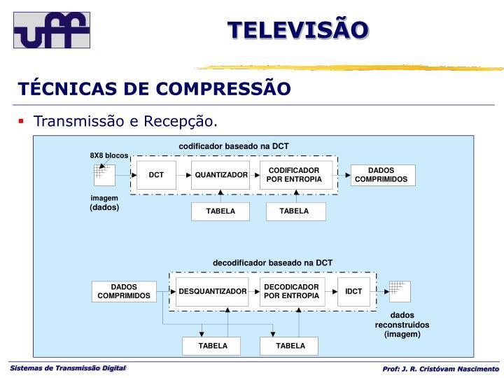 TÉCNICAS DE COMPRESSÃO