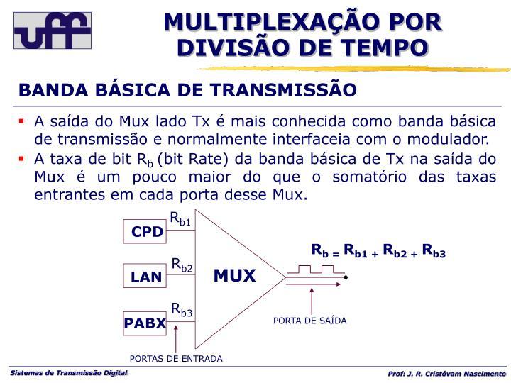 BANDA BÁSICA DE TRANSMISSÃO