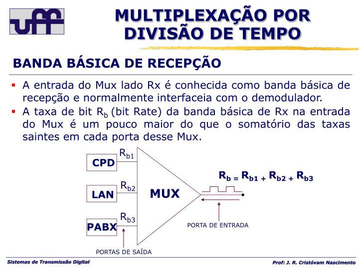 BANDA BÁSICA DE RECEPÇÃO