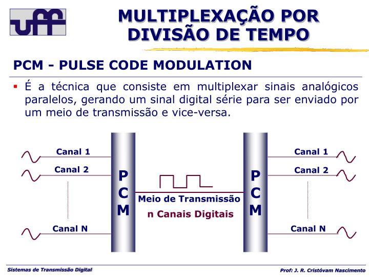 PCM - PULSE CODE MODULATION