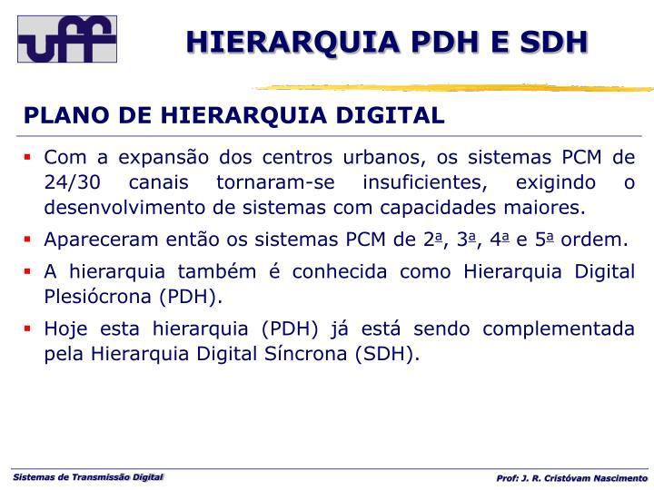 PLANO DE HIERARQUIA DIGITAL