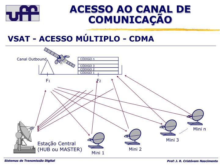 VSAT - ACESSO MÚLTIPLO - CDMA