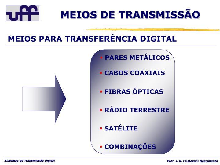 MEIOS PARA TRANSFERÊNCIA DIGITAL