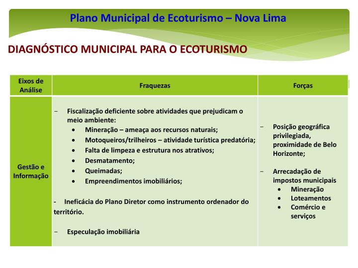 Plano Municipal de Ecoturismo – Nova Lima
