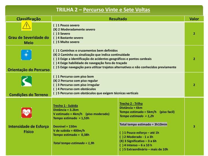 TRILHA 2 –