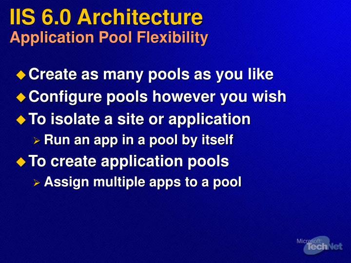 IIS 6.0 Architecture