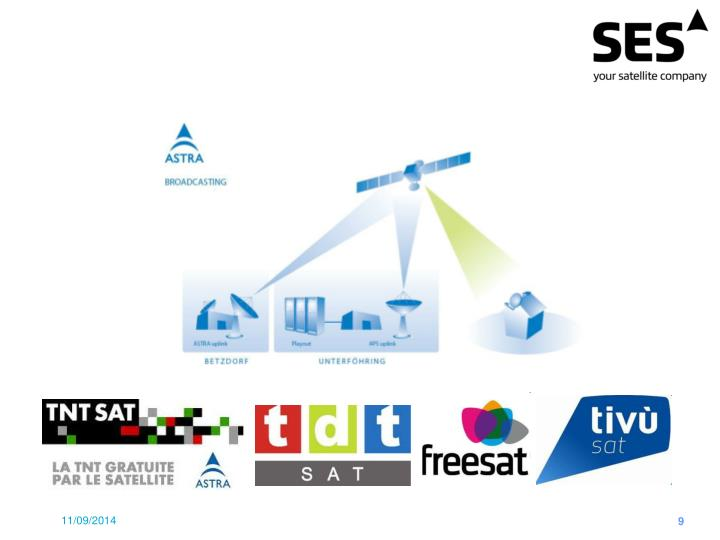 Avrupa'da dijital televizyonu yaygınlaştırma sürecinde edinilen bilgiler