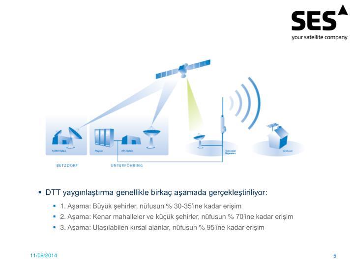 Avrupa'da dijital televizyonu yaygınlaştırma