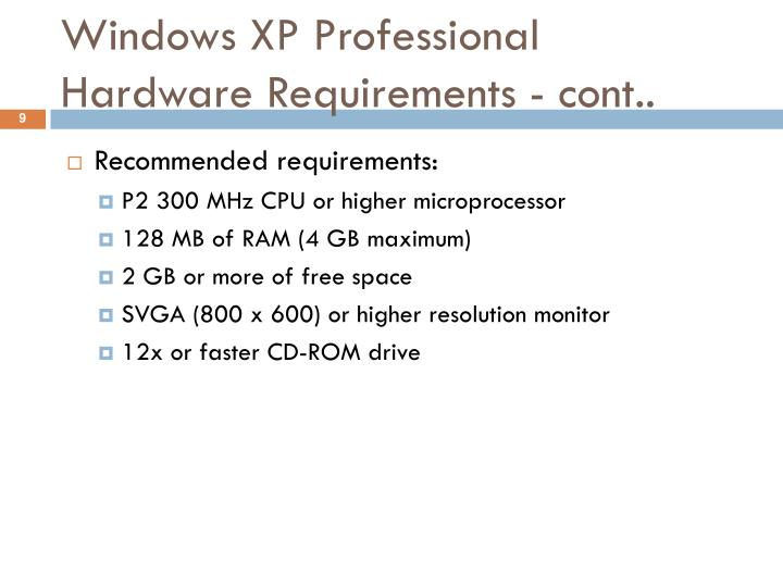 Windows XP Professional Hardware Requirements - cont..