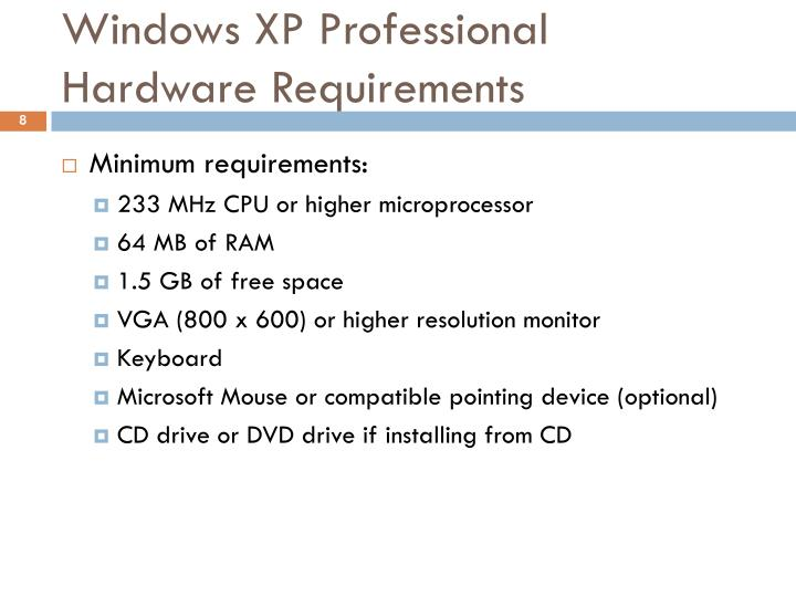 Windows XP Professional Hardware Requirements