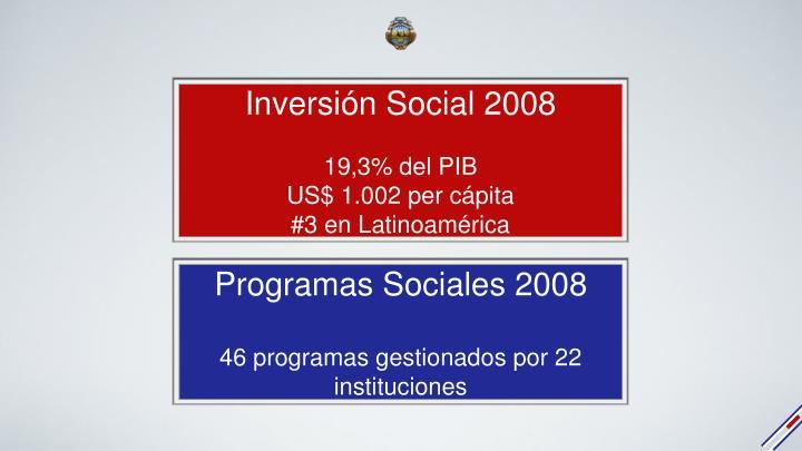 Programas Sociales 2008
