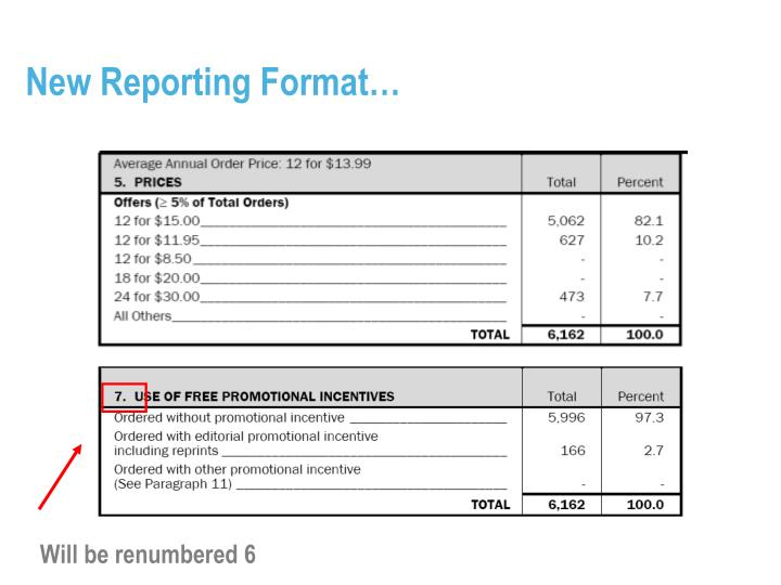 New Reporting Format…
