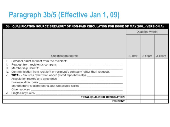 Paragraph 3b/5 (Effective Jan 1, 09)