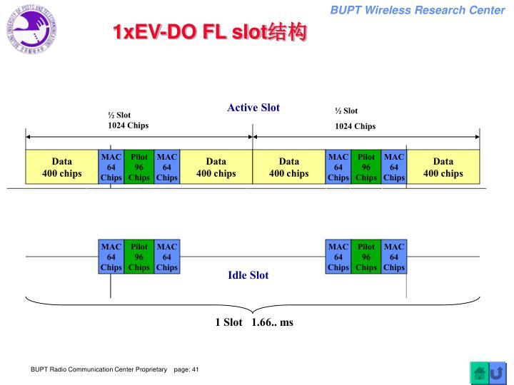 1xEV-DO FL slot