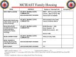 mcieast family housing