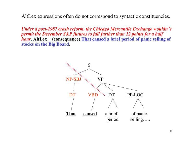 AltLex expressions often do not correspond to syntactic constituencies.