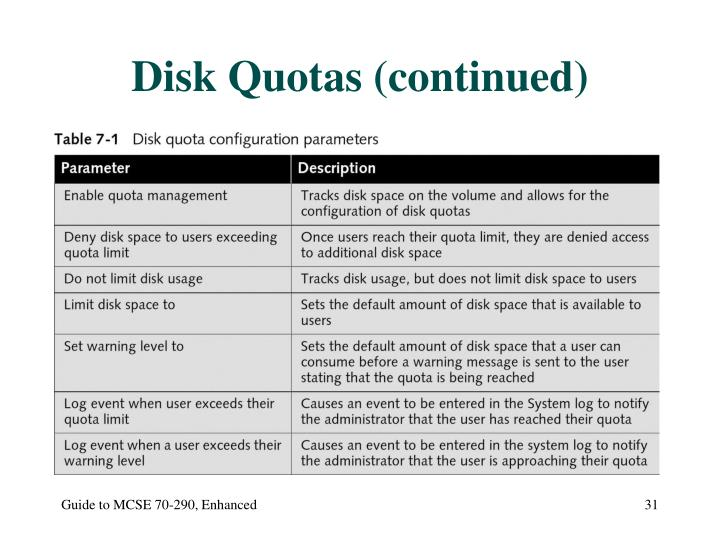 Disk Quotas (continued)