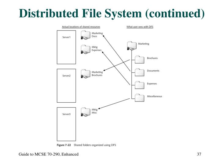 Distributed File System (continued)