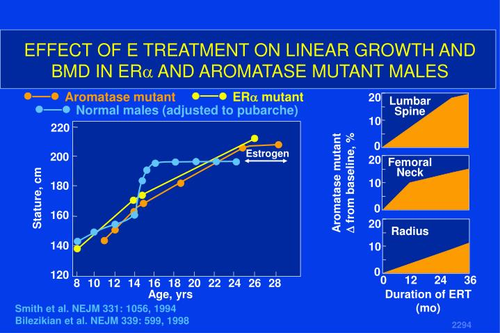 EFFECT OF E TREATMENT ON LINEAR GROWTH AND BMD IN ER