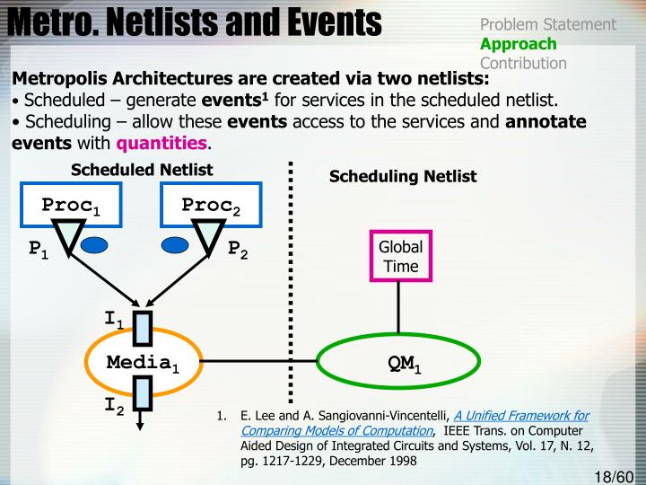 Metro. Netlists and Events