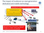 the impact of multicore on next generation dedicated and mobile technology