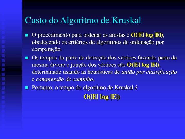 Custo do Algoritmo de Kruskal