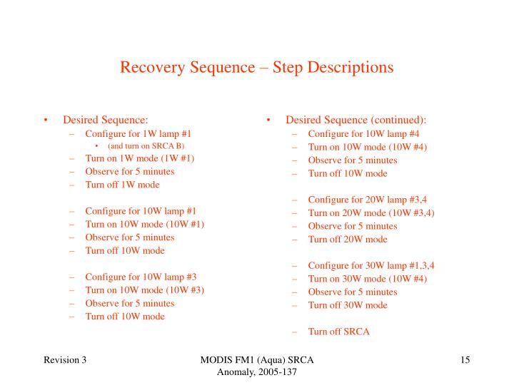 Desired Sequence: