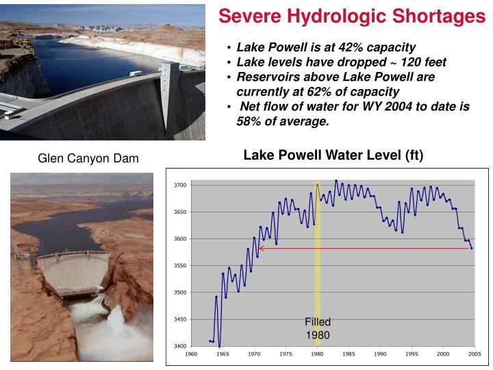 Lake Powell is at 42% capacity