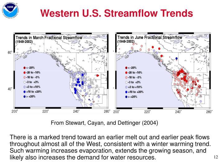 Western U.S. Streamflow Trends