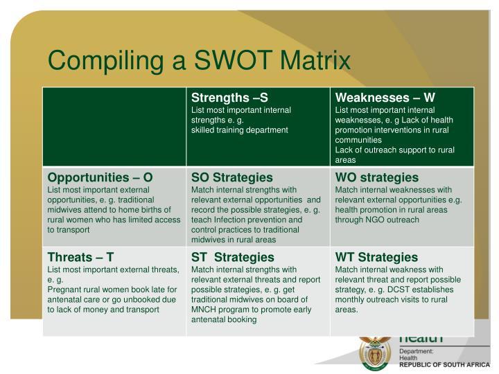 Compiling a SWOT Matrix