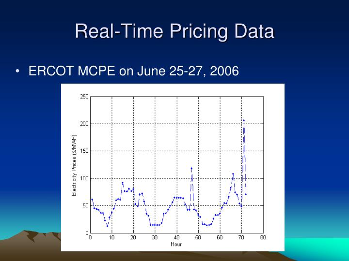 Real-Time Pricing Data