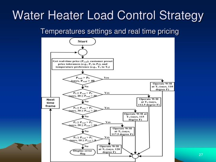 Water Heater Load Control Strategy