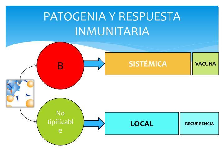 PATOGENIA Y RESPUESTA INMUNITARIA
