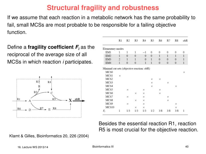 Structural fragility and robustness