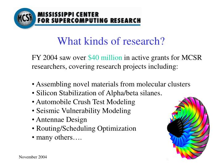 What kinds of research?