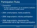 participation rules
