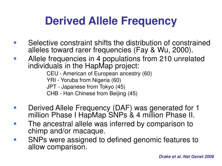 Derived Allele Frequency