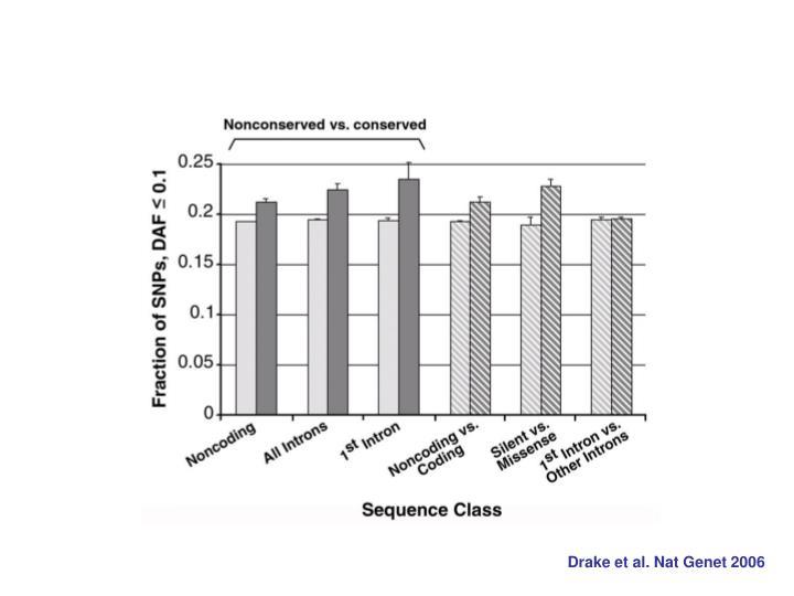 Drake et al. Nat Genet 2006