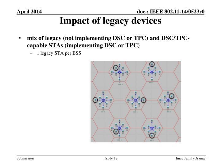 Impact of legacy devices