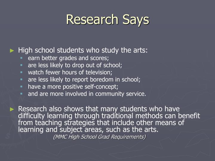 Research Says