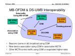 mb ofdm ds uwb interoperability2