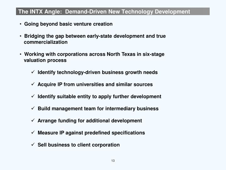 The INTX Angle:  Demand-Driven New Technology Development