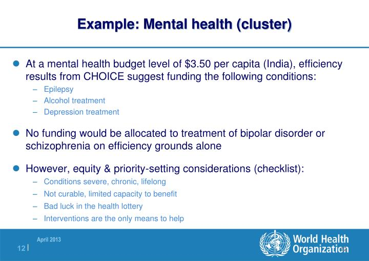 Example: Mental health (cluster)