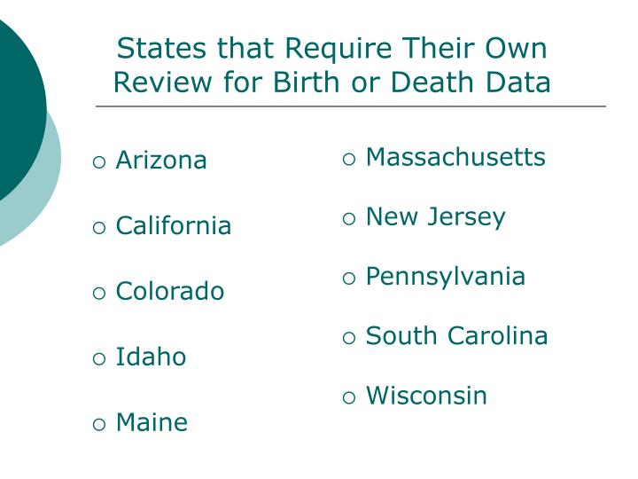 States that Require Their Own Review for Birth or Death Data