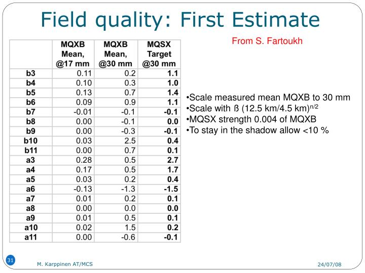 Field quality: First Estimate