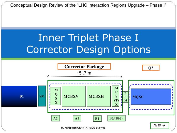 "Conceptual Design Review of the ""LHC Interaction Regions Upgrade – Phase I"""
