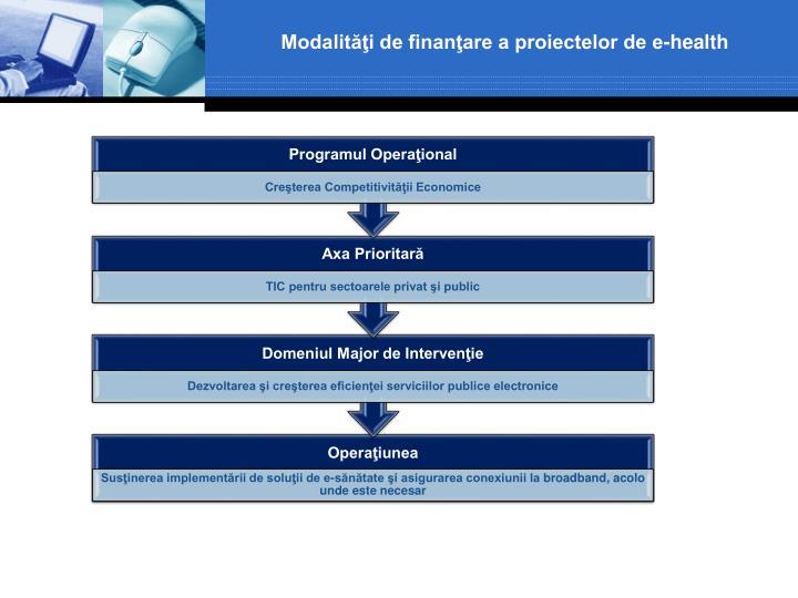 Modalităţi de finanţare a proiectelor de e-health